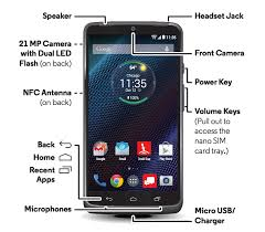 motorola droid turbo this is probably it