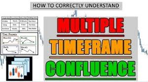 Mybjc Chart 3 Powerful Trading Tips In 4 Minutes Mp3 Download Mp3