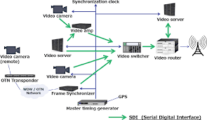 broadcasting audio application epson device wired network overview