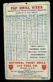 National Twist Drill Tool Co Decimal Equivalents Tap Drill