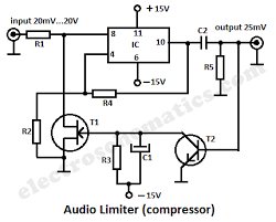 fender n3 pickup wiring diagram wiring diagram and schematic design active strat wiring diagram car