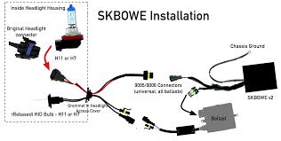 bmw e46 hid wiring diagram e46 headlight wiring diagram wiring Bmw E46 Obd Wiring Diagram bmw e46 hid wiring diagram info and tutorials skbowe pwm filter bmw e46 obd wiring diagrams bmw e46 obd wiring diagram