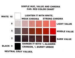A Chart Showing The Simple Hue Of The Color Red Munsell
