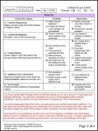 Free Skills Assessment Analysis
