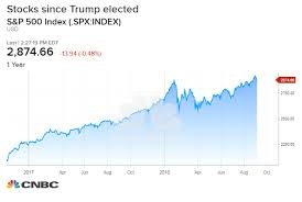 Economy Obama Vs Trump Chart How Trump Has Set Economic Growth On Fire
