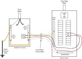 dryer receptacle wiring diagram on dryer images free download Welder Plug Wiring Diagram electrical service entrance panel wiring diagram wiring a four prong dryer 3 wire dryer cord no colors 50 amp welder plug wiring diagram