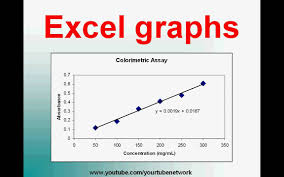 Turn Excel Into Graph Paper How To Plot A Graph In Excel Video Tutorial Youtube