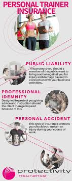 personal trainer insurance what do i need protectivity