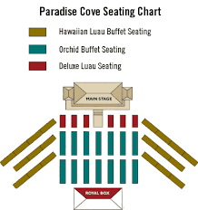 Paradise Cove Seating Chart Paradise Cove Luau Deluxe Package Honu Hawaii Activities