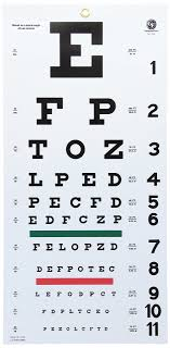 Dot Eye Chart Amazon Com Pinhole Glasses Anti Fatigue Stenopeic Visual