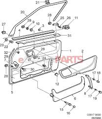 Famous car body structure diagram photos simple wiring diagram