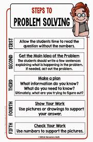 math problem solving math word problems math words and looking for a strategy to help students solve math word problems check out this post