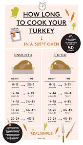 Turkey Breast Cooking Time Chart How Long To Cook A Turkey In One Easy Chart Thanksgiving