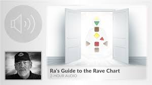 Human Design Rave Chart Ras Guide To The Rave Chart