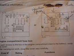 206 side lights and dash lights not working peugeot forums pug 206 two types engine fuse box jpg