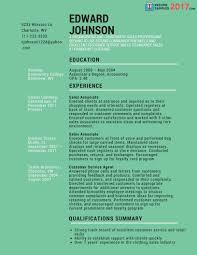 Chronological Resume Template Chronological Resume Template TGAM COVER LETTER 83