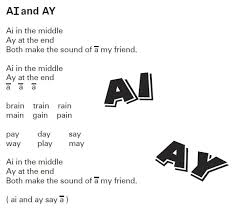 Ai phonics lesson plans & worksheets reviewed by teachers. Ai Ay Song Lyrics And Sound Clip