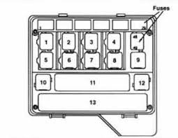 e34 fuse box diagram wiring diagram