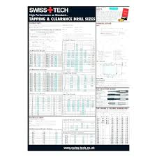 Metric Screw Size Chart Pdf Socket Sizes Chart Catink Co