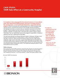 Case Study Tavr Halo Effect At A Community Hospital By
