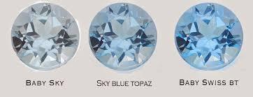 Amethyst Color Chart Color Chart Of Gemstones Rhodolite Amethyst Blue Topaz