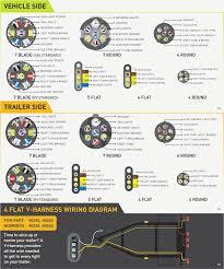 pictures of 4 pin flat trailer plug wiring diagram wiringguides jpg