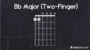 Bb Guitar Chord The 10 Best Ways To Play W Charts