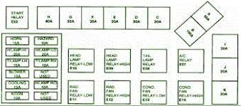 hyundai sonata main fuse box diagram com 1999 hyundai sonata main fuse box diagram