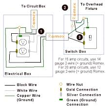 rewire a switch that controls an outlet to control an overhead house wiring basics at Rewiring A House Diagram