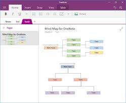Onenote 2010 Project Management Templates Mind Map Viewed On Onenote 17 Onenote Template Create