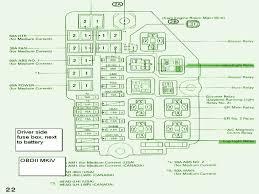 honda accord fuse box diagram wiring diagrams 2003 honda accord ac compressor relay location at 2004 Honda Accord Fuse Box Diagram