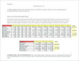 Sales Budgets Templates Business Plan Expenses Template Best Financial Forecast
