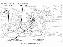 2006 dodge charger cooling system diagram not lossing wiring diagram • i have an 07 dodge charger 2 7 that is having a cooling fan issue rh justanswer com dodge charger seat diagram dodge charger seat diagram