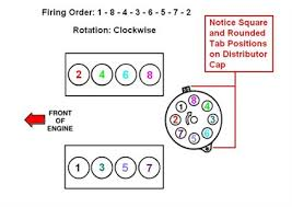 solved firing order digram showing distributor cap and fixya Dodge Ram Wiring Diagram at Are Truck Cap Wiring Diagram