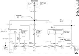 4 3 vortec wiring harness 4 3 image wiring diagram 1996 vortec 5 7 harness schematics on 4 3 vortec wiring harness
