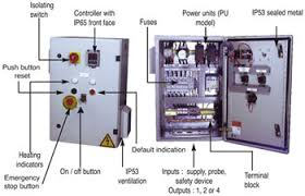electrical control panel wiring diagram pdf electrical electrical panel wiring pdf electrical auto wiring diagram schematic on electrical control panel wiring diagram pdf