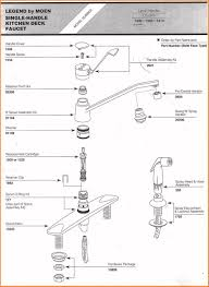 Moen Terrace Kitchen Faucet Design900900 Moen Harlon Kitchen Faucet Shop Moen Harlon Spot