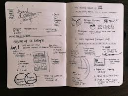 Ux Design Notes Taking Notes That Are Out Of This World