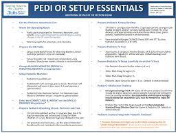 Pediatric Technique Chart Pediatric Or Setup Pediatric Anesthesia Digital Handbook
