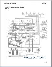 case c loader wiring diagram for case trailer wiring diagram wheel loader wiring diagrams