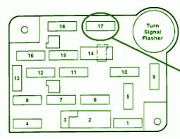 instrument panel lightcar wiring diagram 1990 lincoln town car main fuse box diagram