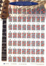 How To Read Bass Scale Charts David Frye Fryedavid On Pinterest