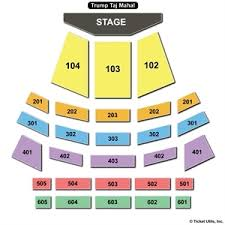Etess Arena At Hard Rock Hotel And Casino Seating Chart Mark G Etess Arena Seating Chart Handicap Mark G Etess Arena