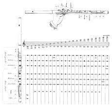 Key Flute Finger Chart Flute Keys Chart Harry Potter Flute Finger Chart Flute Notes