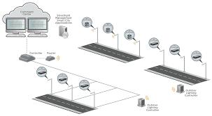 low voltage outdoor lighting wiring diagram in track lighting Led Low Voltlage Landscape Fixtures Wiring Diagram low voltage outdoor lighting wiring diagram in hybrid system png