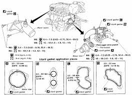 ka24de coolant diagram ka24de auto wiring diagram schematic ka24de coolant diagram wiring diagrams on ka24de coolant diagram