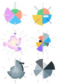 Figma Pie Chart Charts Infographics Data Design In Figma On Behance