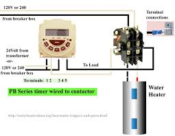 no nc contactor wiring diagram contactor connection diagram wiring Ligting Tiome Contactor Relay Wiring Diagram contactors no nc contactor wiring diagram connect modular timer to contactor no nc contactor wiring diagram 3 Wire Contactor 2 Button Switch