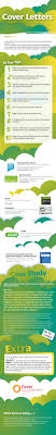 tips for the perfect phone interview infographic on how to create a cover letter need a little extra help your local