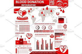 Advertising Charts And Graphs Blood Donation Infographic With Chart And Graph Blood